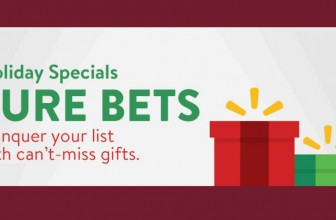 Sure Bets To Conquer Your Holiday List + 2% Cash Back